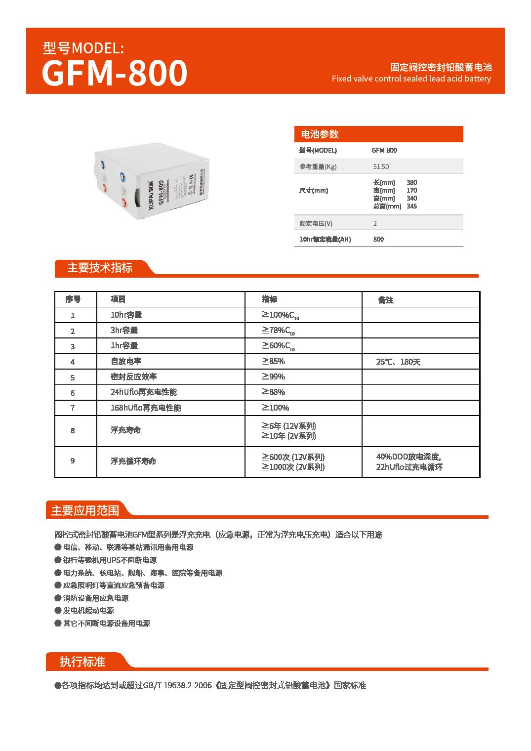 GFM-800-01.png