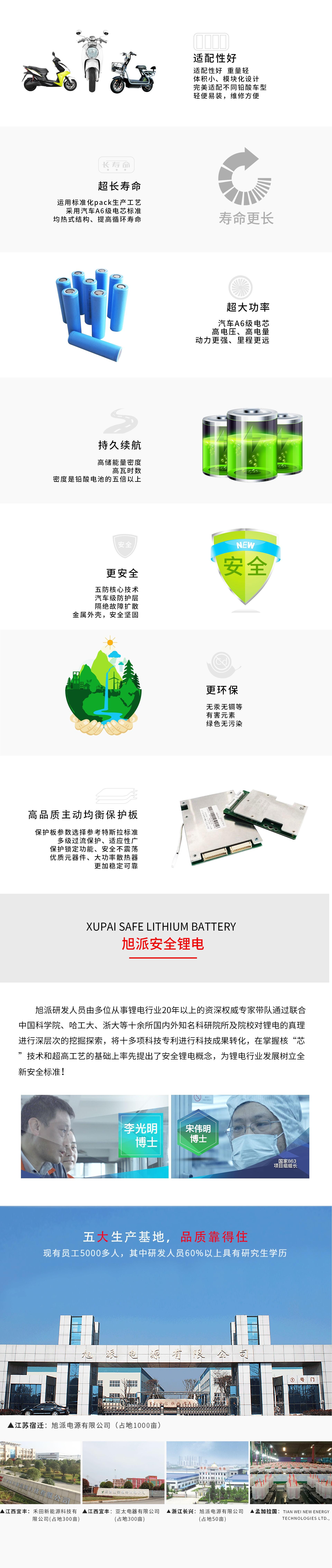 電動車電池|電動車電池價格|電動車電池代理加盟|電動車電池排行榜|旭派電池|旭派
